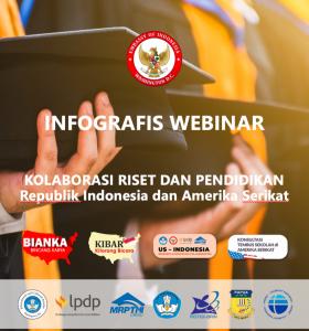 Infografis Webinar Kolaborasi Riset dan Pendidikan Republik Indonesia dan Amerika Serikat